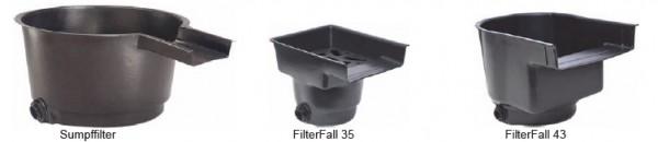 AquaForte Filterfall 35